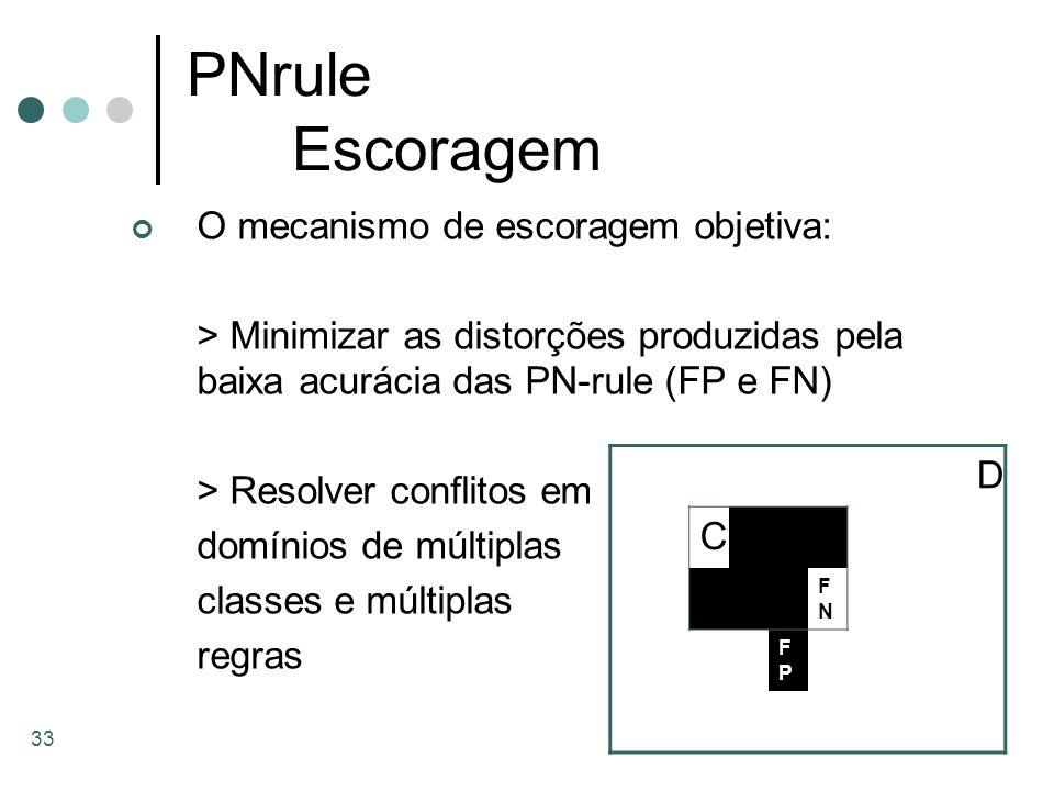 33 PNrule Escoragem O mecanismo de escoragem objetiva: > Minimizar as distorções produzidas pela baixa acurácia das PN-rule (FP e FN) > Resolver confl