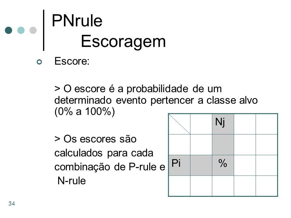 34 PNrule Escoragem Escore: > O escore é a probabilidade de um determinado evento pertencer a classe alvo (0% a 100%) > Os escores são calculados para