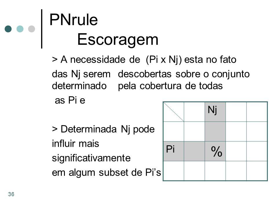 36 PNrule Escoragem > A necessidade de (Pi x Nj) esta no fato das Nj serem descobertas sobre o conjunto determinado pela cobertura de todas as Pi e >