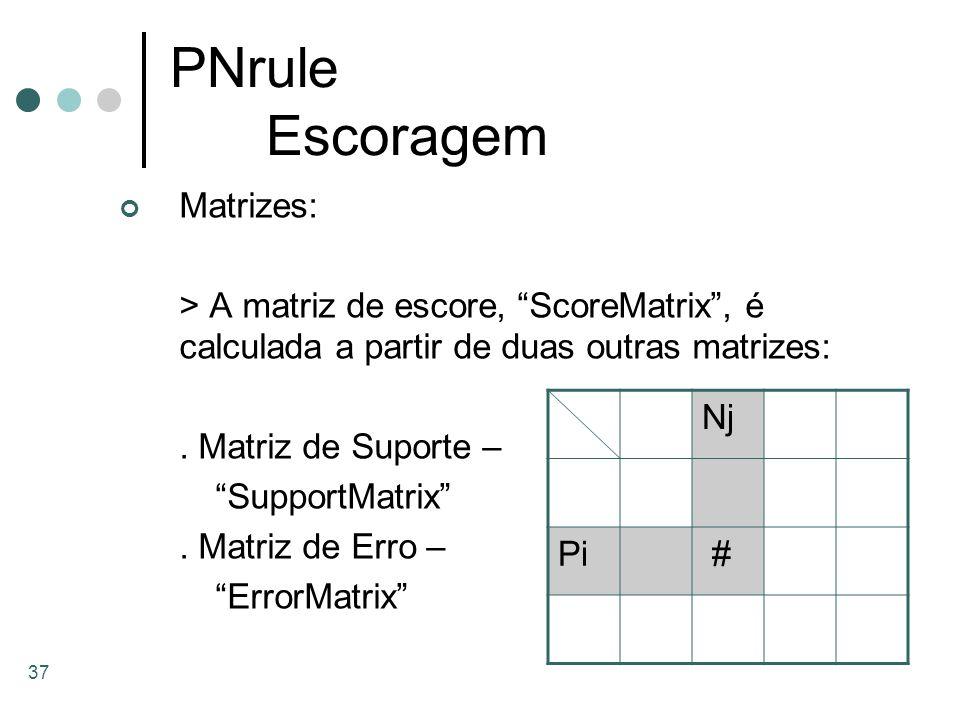 37 PNrule Escoragem Matrizes: > A matriz de escore, ScoreMatrix, é calculada a partir de duas outras matrizes:. Matriz de Suporte – SupportMatrix. Mat
