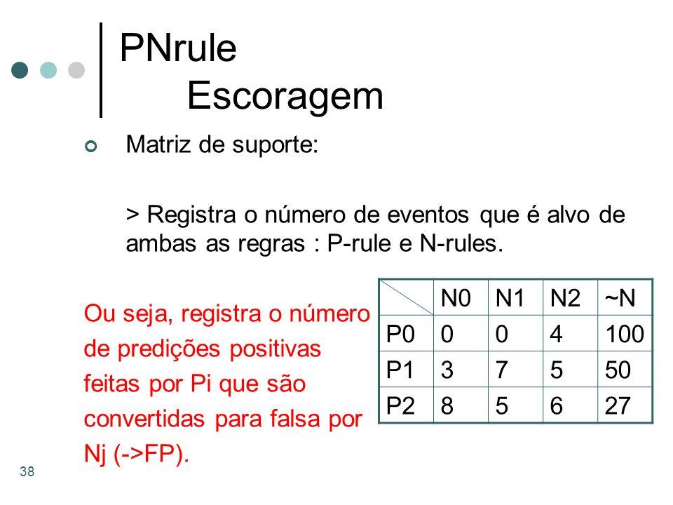 38 PNrule Escoragem Matriz de suporte: > Registra o número de eventos que é alvo de ambas as regras : P-rule e N-rules. Ou seja, registra o número de