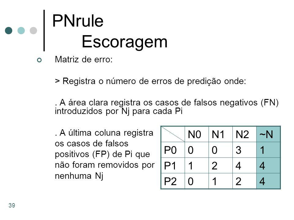 39 PNrule Escoragem Matriz de erro: > Registra o número de erros de predição onde:. A área clara registra os casos de falsos negativos (FN) introduzid