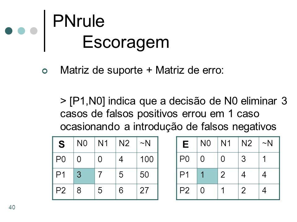 40 PNrule Escoragem Matriz de suporte + Matriz de erro: > [P1,N0] indica que a decisão de N0 eliminar 3 casos de falsos positivos errou em 1 caso ocas