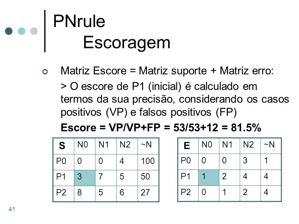 41 PNrule Escoragem Matriz Escore = Matriz suporte + Matriz erro: > O escore de P1 (inicial) é calculado em termos da sua precisão, considerando os ca