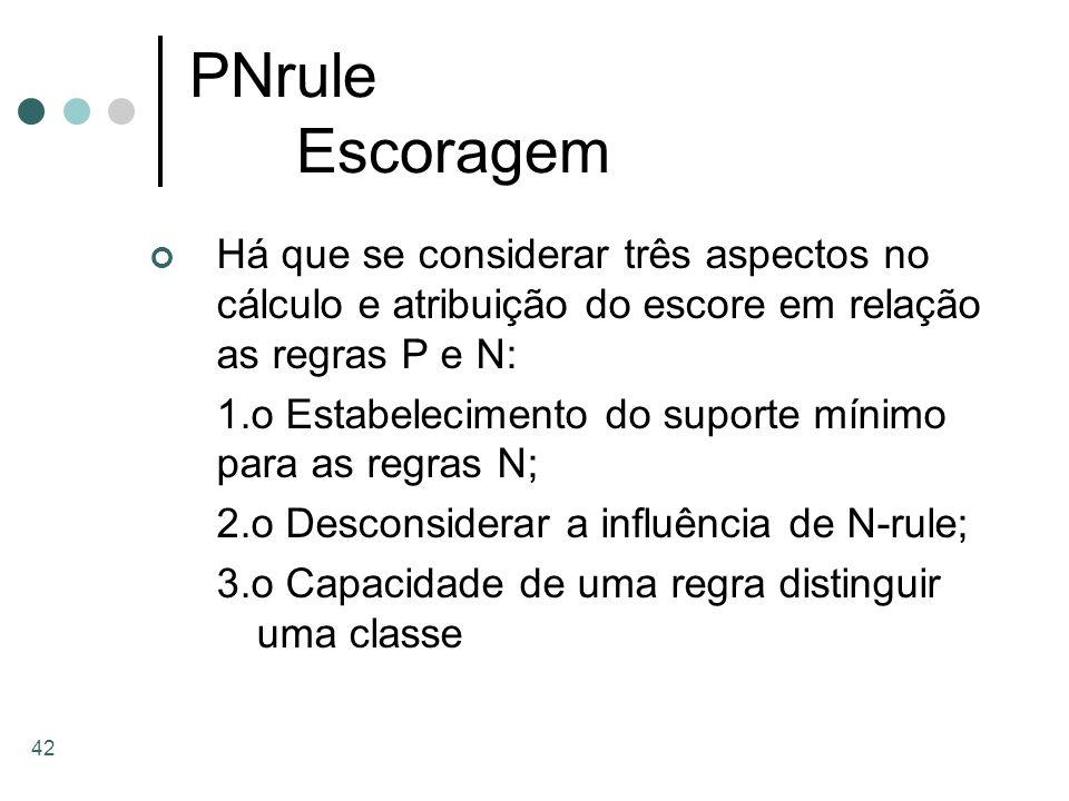 42 PNrule Escoragem Há que se considerar três aspectos no cálculo e atribuição do escore em relação as regras P e N: 1.o Estabelecimento do suporte mí
