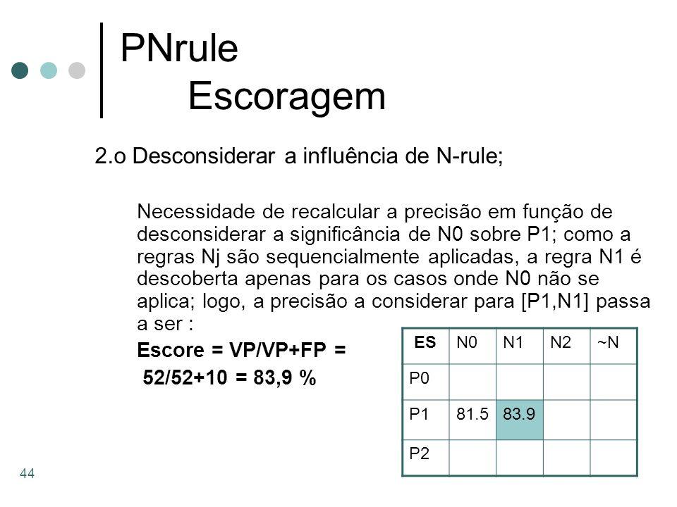 44 PNrule Escoragem 2.o Desconsiderar a influência de N-rule; Necessidade de recalcular a precisão em função de desconsiderar a significância de N0 so