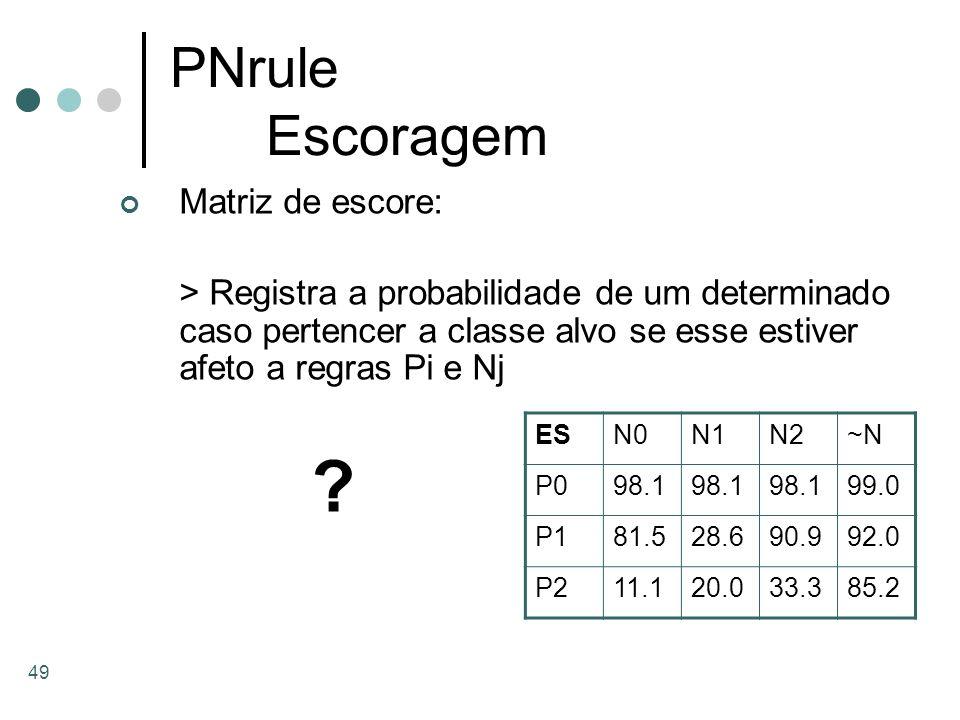 49 PNrule Escoragem Matriz de escore: > Registra a probabilidade de um determinado caso pertencer a classe alvo se esse estiver afeto a regras Pi e Nj