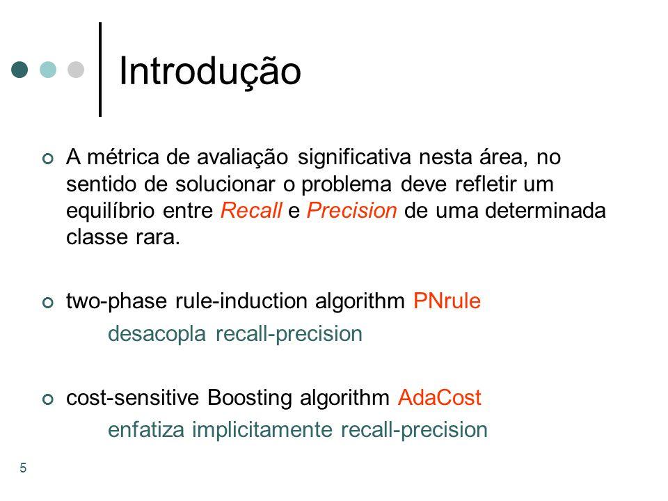 16 PNrule 2 Fases > Primeira Fase: P - Positive Rule Descobre regras que prevêem a presença da Classe Alvo.