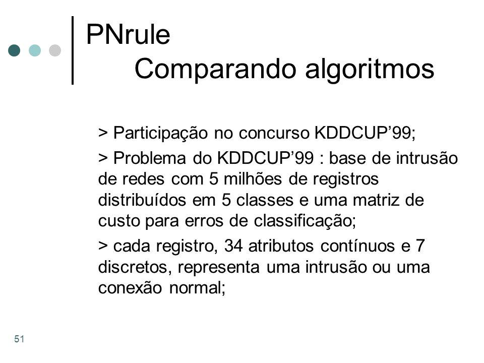 51 PNrule Comparando algoritmos > Participação no concurso KDDCUP99; > Problema do KDDCUP99 : base de intrusão de redes com 5 milhões de registros dis