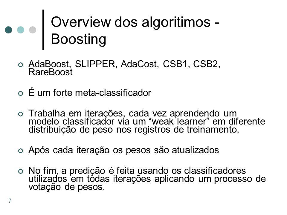 7 Overview dos algoritimos - Boosting AdaBoost, SLIPPER, AdaCost, CSB1, CSB2, RareBoost É um forte meta-classificador Trabalha em iterações, cada vez