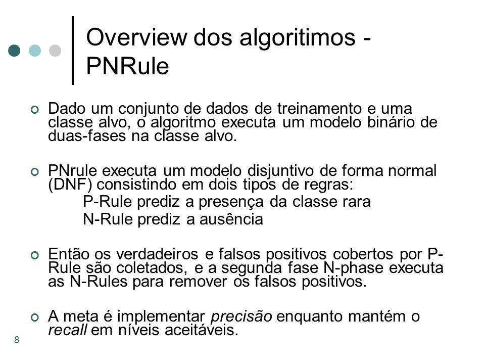 8 Overview dos algoritimos - PNRule Dado um conjunto de dados de treinamento e uma classe alvo, o algoritmo executa um modelo binário de duas-fases na