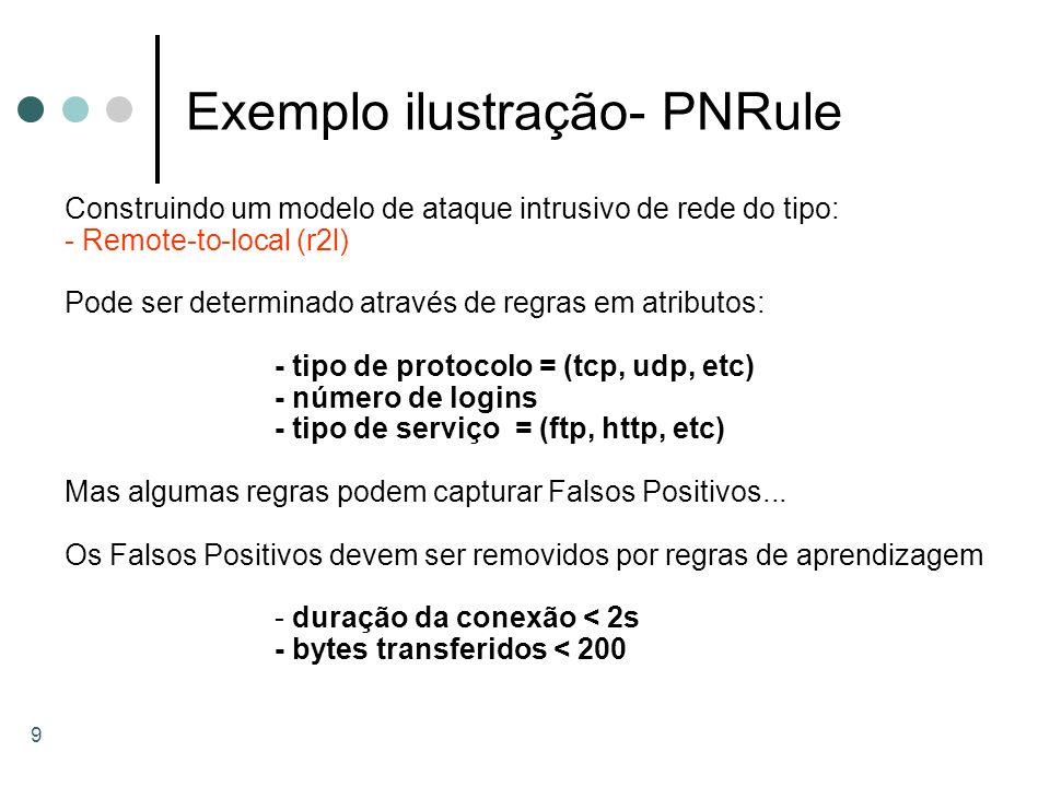 9 Exemplo ilustração- PNRule Construindo um modelo de ataque intrusivo de rede do tipo: - Remote-to-local (r2l) Pode ser determinado através de regras
