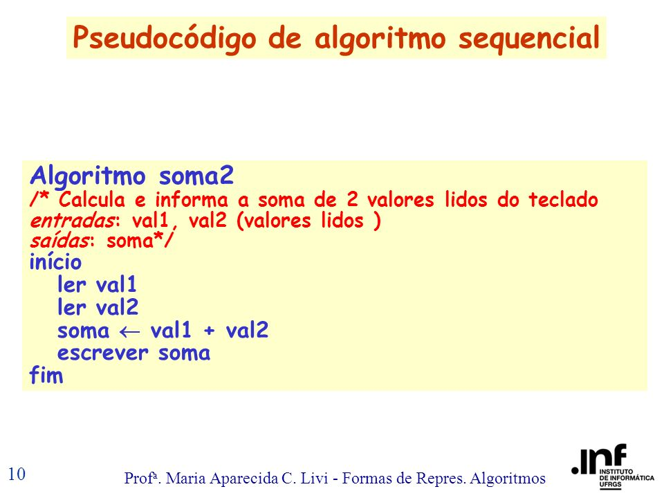 Prof a. Maria Aparecida C. Livi - Formas de Repres. Algoritmos 10 Algoritmo soma2 /* Calcula e informa a soma de 2 valores lidos do teclado entradas: