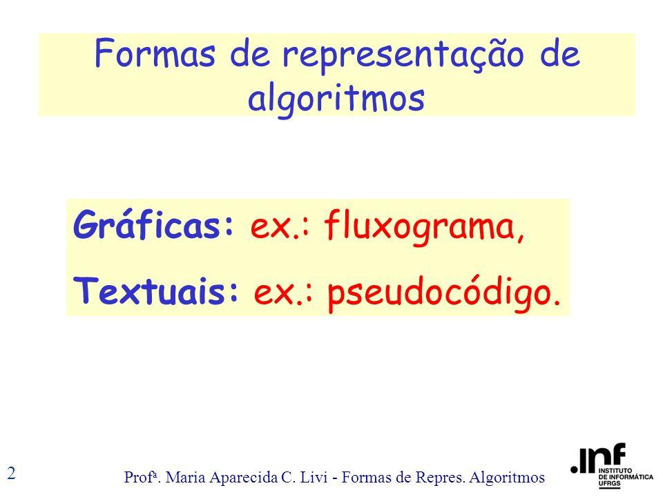 Prof a. Maria Aparecida C. Livi - Formas de Repres. Algoritmos 2 Formas de representação de algoritmos Gráficas: ex.: fluxograma, Textuais: ex.: pseud