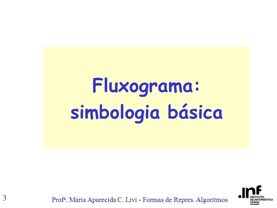 Prof a. Maria Aparecida C. Livi - Formas de Repres. Algoritmos 3 Fluxograma: simbologia básica
