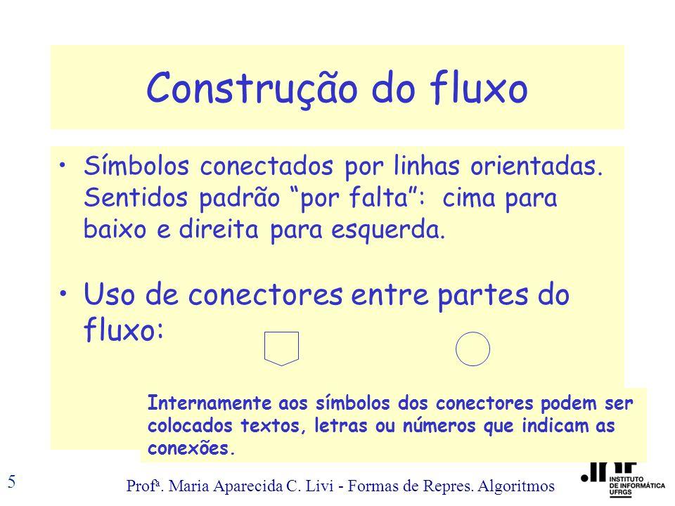 Prof a. Maria Aparecida C. Livi - Formas de Repres. Algoritmos 5 Construção do fluxo Símbolos conectados por linhas orientadas. Sentidos padrão por fa