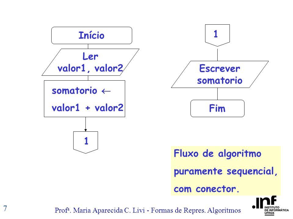 Prof a. Maria Aparecida C. Livi - Formas de Repres. Algoritmos 7 Início Ler valor1, valor2 F somatorio valor1 + valor2 Fim 1 1 Fluxo de algoritmo pura