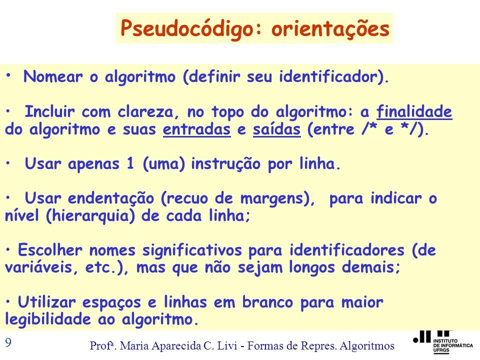 Prof a. Maria Aparecida C. Livi - Formas de Repres. Algoritmos 9 Nomear o algoritmo (definir seu identificador). Incluir com clareza, no topo do algor