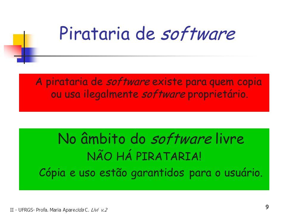 II - UFRGS- Profa. Maria Aparecida C. Livi v.2 9 Pirataria de software No âmbito do software livre NÃO HÁ PIRATARIA! Cópia e uso estão garantidos para