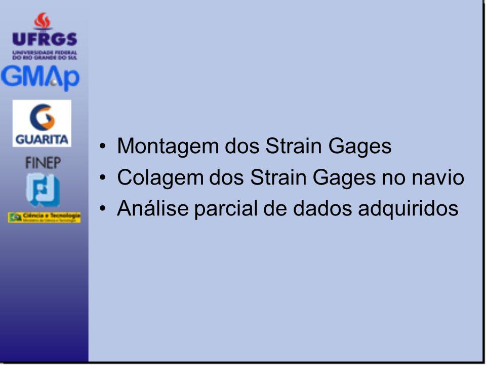 Posição dos Strain Gages no navio