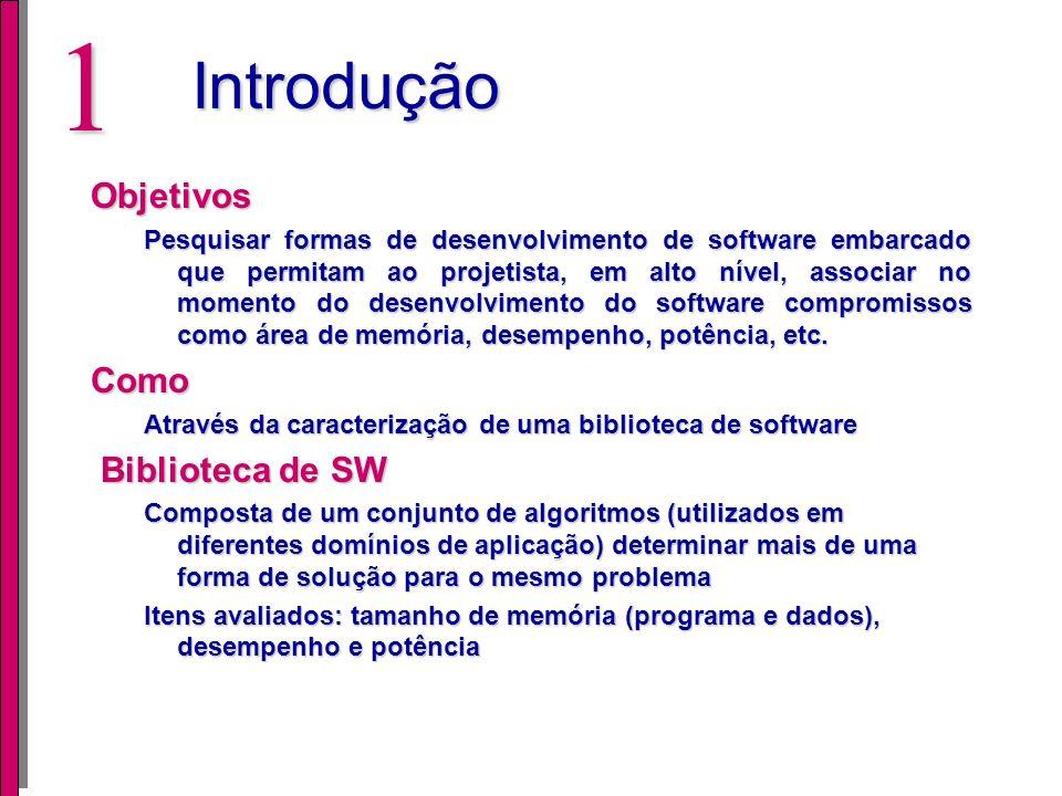 Caracterização de uma Biblioteca de Software para Sistemas Embarcados Programa de Pós-Graduação em Computação Instituto de Informática Universidade Fe