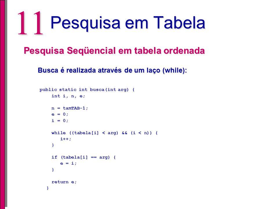 10 Pesquisa em Tabela Pesquisa Seqüencial em tabela não ordenada Para um novo elemento deve-se inclui-lo no final da tabela public static int insere(i