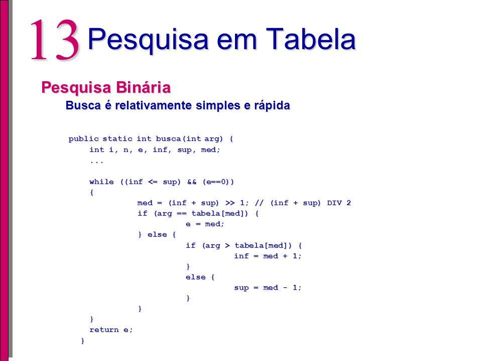 12 Pesquisa em Tabela Pesquisa Seqüencial em tabela ordenada Um novo elemento deve ser inserido na posição correta da tabela public static int insere(