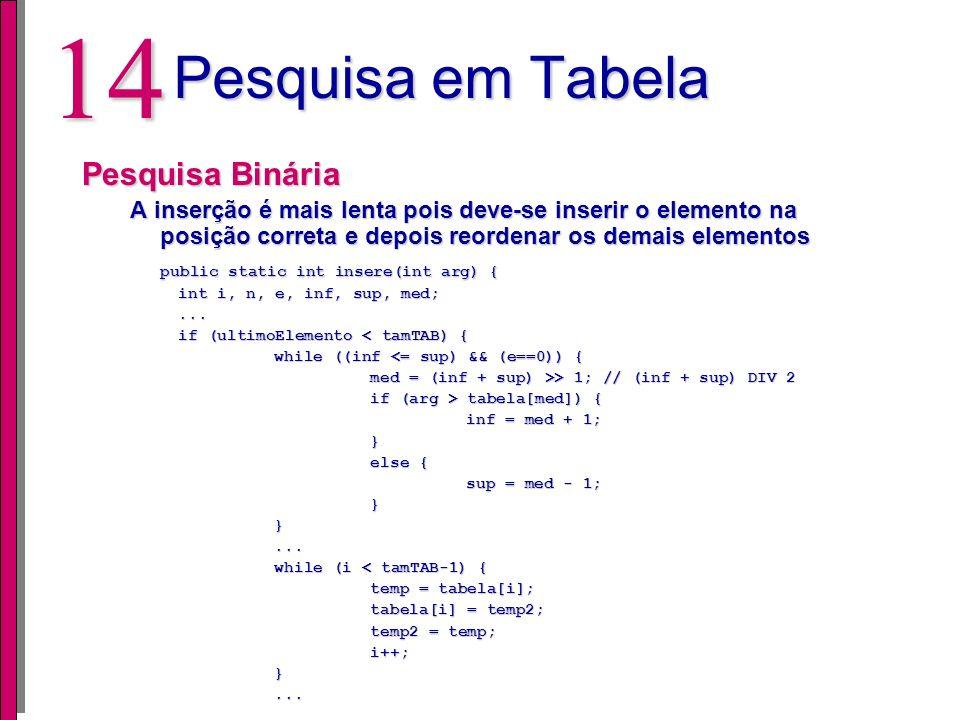 13 Pesquisa em Tabela Pesquisa Binária Busca é relativamente simples e rápida public static int busca(int arg) { public static int busca(int arg) { in