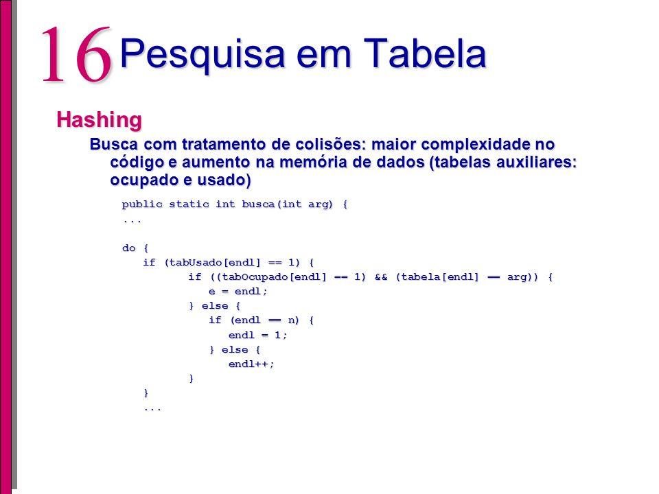 15 Pesquisa em Tabela Hashing Função de cálculo de endereço (simples): f(C)=(C mod N)+1, onde C é a chave e N é o número de entradas da tabela f(C)=(C
