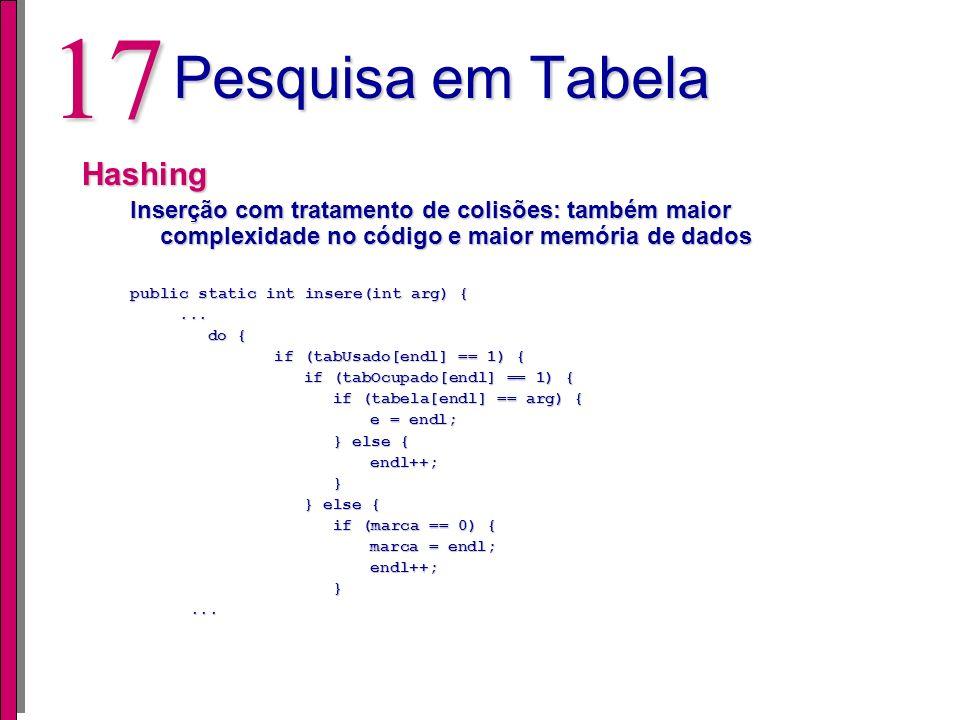 16 Pesquisa em Tabela Hashing Busca com tratamento de colisões: maior complexidade no código e aumento na memória de dados (tabelas auxiliares: ocupad