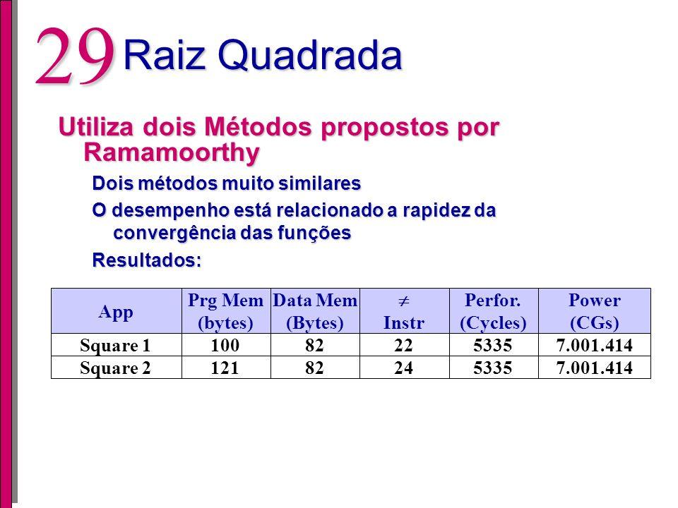 28 Algoritmos de Ordenação Resultados (100 elementos) App Sort Bubble Sort Insert Sort Select Sort Quick Prg Mem (bytes) 132 129 138 173 Data Mem (Byt