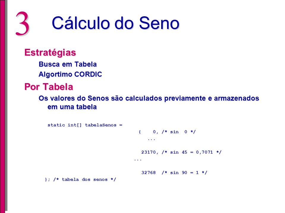 2Introdução Algoritmos selecionados Cálculo do Seno Algoritmos de Ordenação Busca em Tabela Raiz Quadrada Ferramentas utilizadas Sashimi Simulador Fem