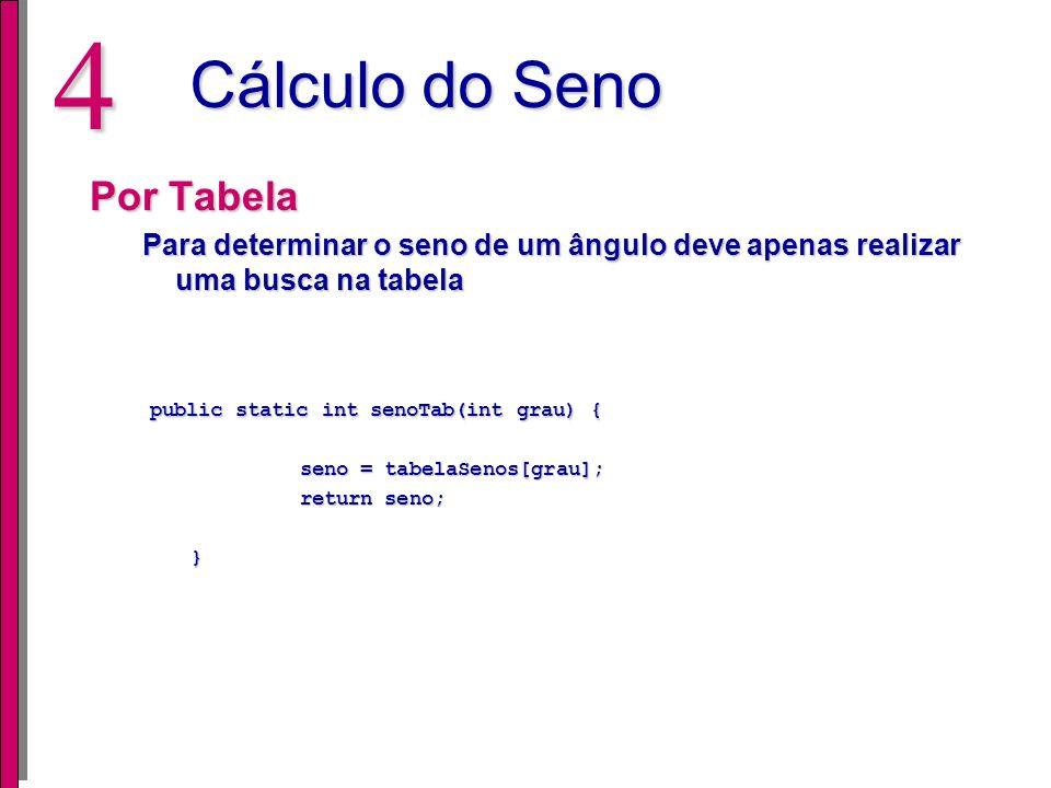 3 Cálculo do Seno Estratégias Busca em Tabela Algortimo CORDIC Por Tabela Os valores do Senos são calculados previamente e armazenados em uma tabela s