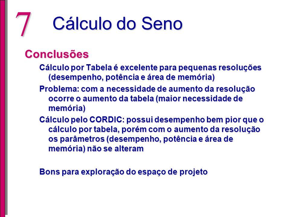 6 Cálculo do Seno Resultados App Seno Cordic Seno Tab (1) Seno Tab (0,5) Seno Tab (0,1) Prg Mem (bytes) 206 88 89 Data Mem (Bytes) 184 220 400 1840 In