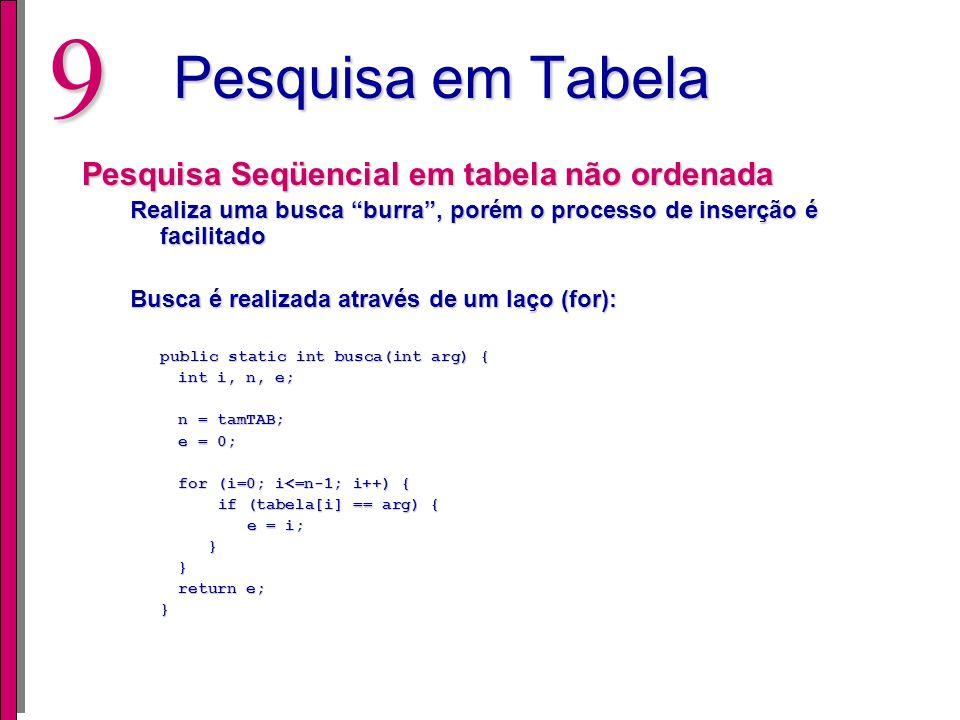 8 Pesquisa em Tabela Estratégias Pesquisa seqüencial em tabela não ordenada Método simples e intuitivo Pesquisa seqüencial em tabela ordenada Método s