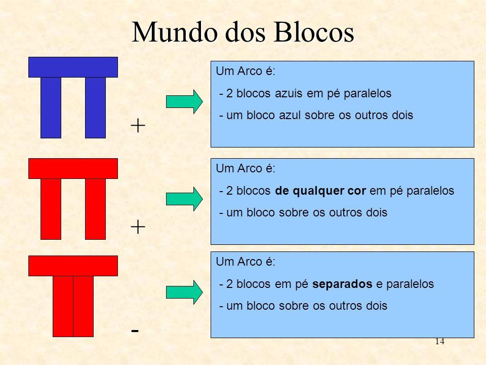 14 Mundo dos Blocos + Um Arco é: - 2 blocos azuis em pé paralelos - um bloco azul sobre os outros dois + Um Arco é: - 2 blocos de qualquer cor em pé paralelos - um bloco sobre os outros dois - Um Arco é: - 2 blocos em pé separados e paralelos - um bloco sobre os outros dois
