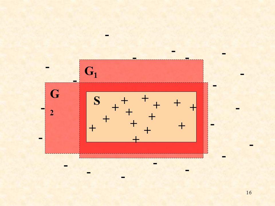 16 + + + + + + + + + + - + + - + + - - - - - - - - - - - - - - - - - - S G1G1 G2G2