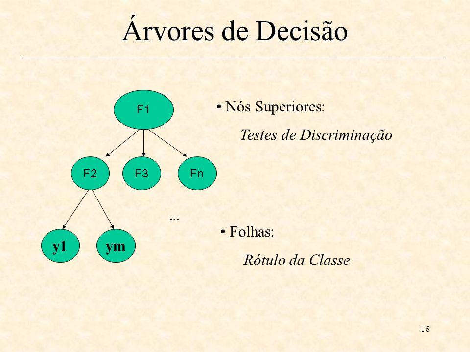 18 Árvores de Decisão F1 F2F3Fn y1ym...