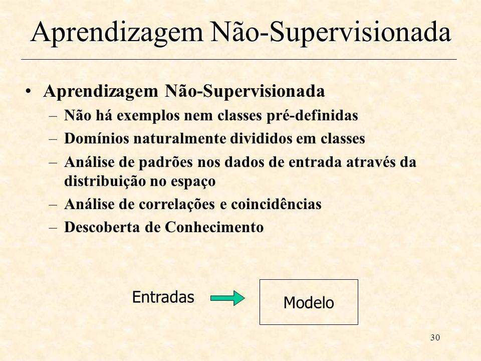 30 Aprendizagem Não-Supervisionada –Não há exemplos nem classes pré-definidas –Domínios naturalmente divididos em classes –Análise de padrões nos dados de entrada através da distribuição no espaço –Análise de correlações e coincidências –Descoberta de Conhecimento Entradas Modelo