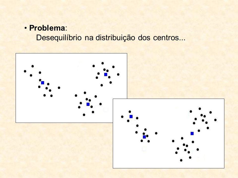 37 Problema: Desequilíbrio na distribuição dos centros...