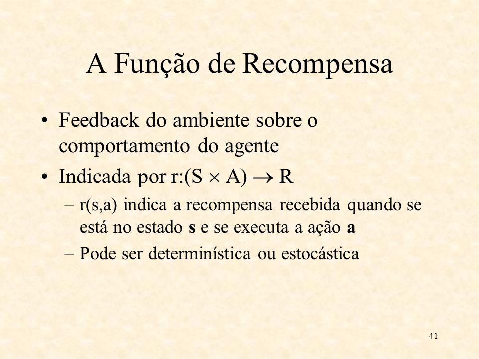 41 A Função de Recompensa Feedback do ambiente sobre o comportamento do agente Indicada por r:(S A) R –r(s,a) indica a recompensa recebida quando se está no estado s e se executa a ação a –Pode ser determinística ou estocástica