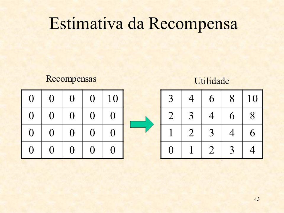 43 Estimativa da Recompensa 000010 00000 00000 00000 3468 23468 12346 01234 Utilidade Recompensas