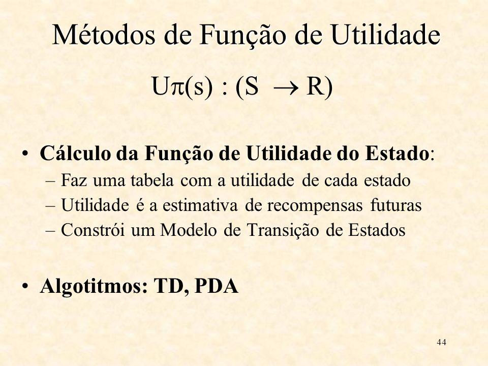 44 U (s) : (S R) Cálculo da Função de Utilidade do Estado: –Faz uma tabela com a utilidade de cada estado –Utilidade é a estimativa de recompensas futuras –Constrói um Modelo de Transição de Estados Algotitmos: TD, PDA Métodos de Função de Utilidade