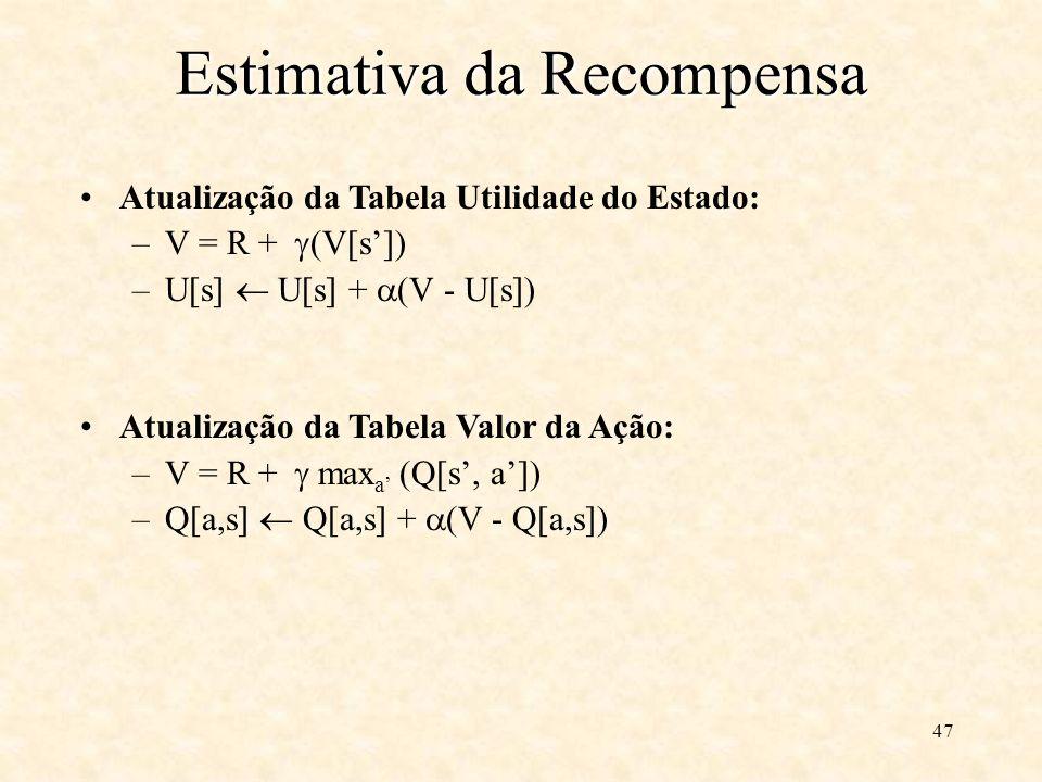 47 Atualização da Tabela Utilidade do Estado: –V = R + (V[s]) –U[s] U[s] + (V - U[s]) Atualização da Tabela Valor da Ação: –V = R + max a (Q[s, a]) –Q[a,s] Q[a,s] + (V - Q[a,s]) Estimativa da Recompensa