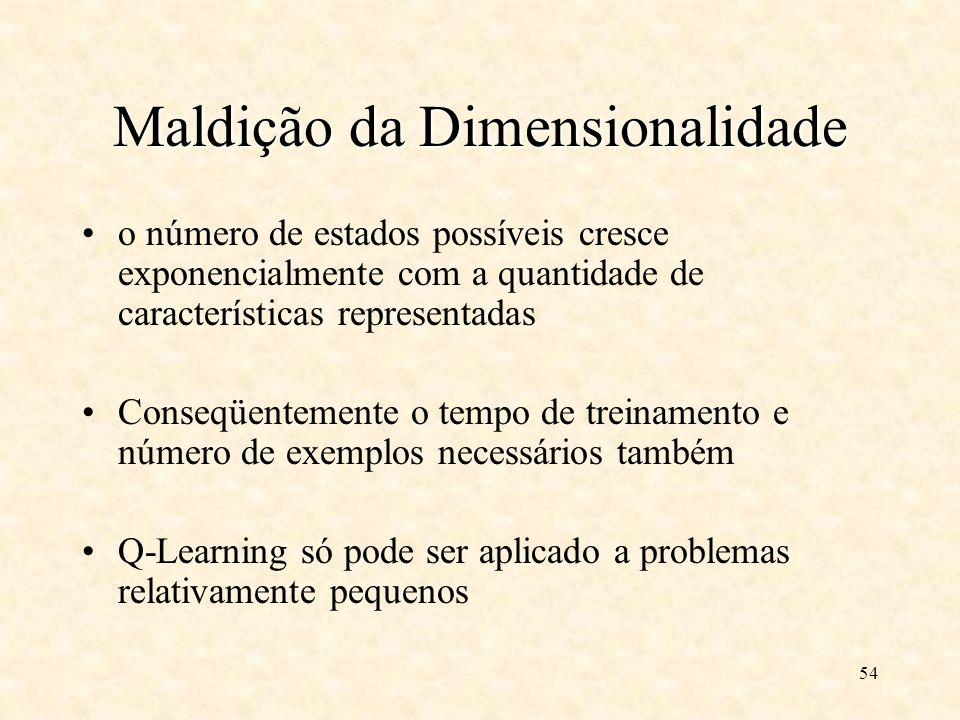 54 Maldição da Dimensionalidade o número de estados possíveis cresce exponencialmente com a quantidade de características representadas Conseqüentemente o tempo de treinamento e número de exemplos necessários também Q-Learning só pode ser aplicado a problemas relativamente pequenos