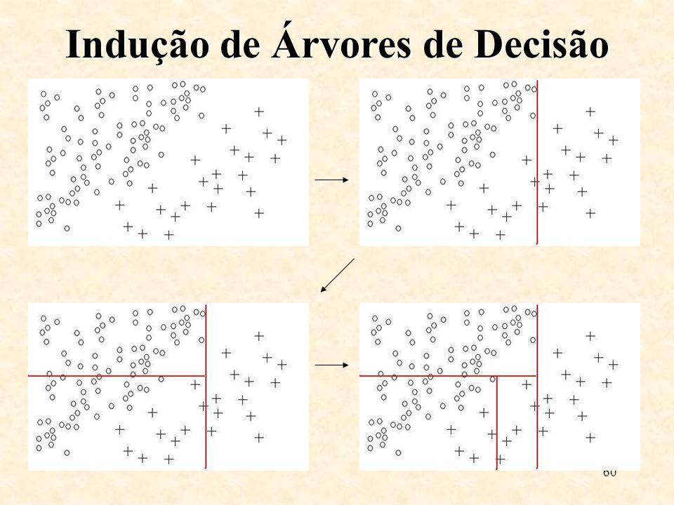 60 Indução de Árvores de Decisão
