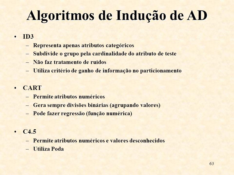 63 Algoritmos de Indução de AD ID3 –Representa apenas atributos categóricos –Subdivide o grupo pela cardinalidade do atributo de teste –Não faz tratamento de ruídos –Utiliza critério de ganho de informação no particionamento CART –Permite atributos numéricos –Gera sempre divisões binárias (agrupando valores) –Pode fazer regressão (função numérica) C4.5 –Permite atributos numéricos e valores desconhecidos –Utiliza Poda