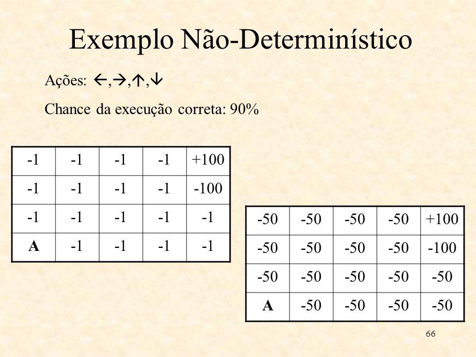 66 Exemplo Não-Determinístico +100 -100 A Ações:,,, Chance da execução correta: 90% -50 +100 -50 -100 -50 A