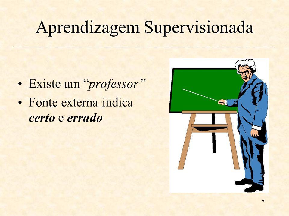 7 Aprendizagem Supervisionada Existe um professor Fonte externa indica certo e errado