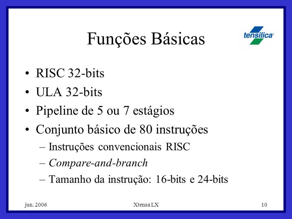 jun. 2006Xtensa LX10 Funções Básicas RISC 32-bits ULA 32-bits Pipeline de 5 ou 7 estágios Conjunto básico de 80 instruções –Instruções convencionais R